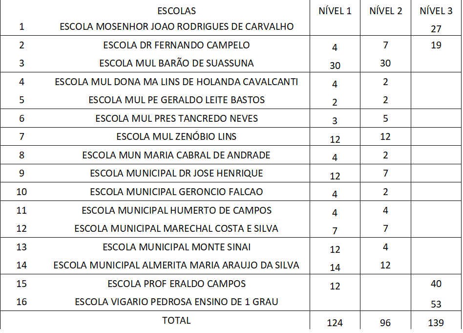ESCOLAS OBMEP