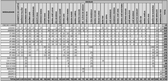 tabela vagas escolas escada-2019